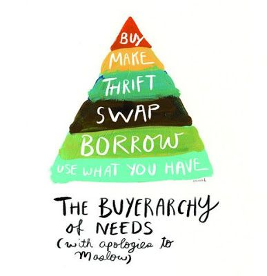 Buy, make, thrift, swap, borrow, use what you have made. The buyerarchy of needs (with apologies to Maslow)