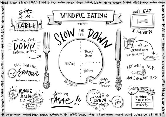 Helpful reminders for eating mindfully